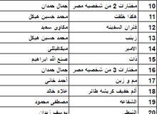 كتب عربيه مستعمله للبيع